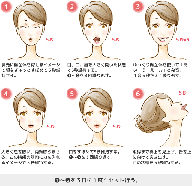 小顔ケア,顔筋トレーニング