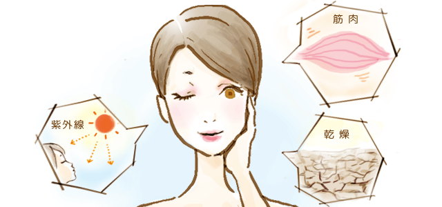 たるみのメカニズムと効果的な美顔器の選び方
