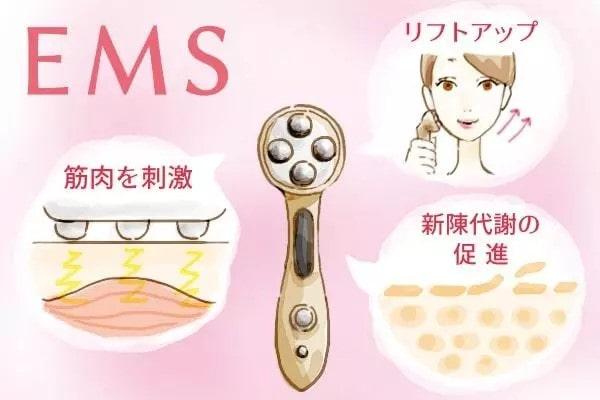 EMS美顔器の効果